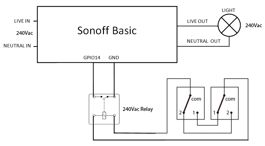 two sonoff basic burned  u00b7 issue  2286  u00b7 arendst  sonoff