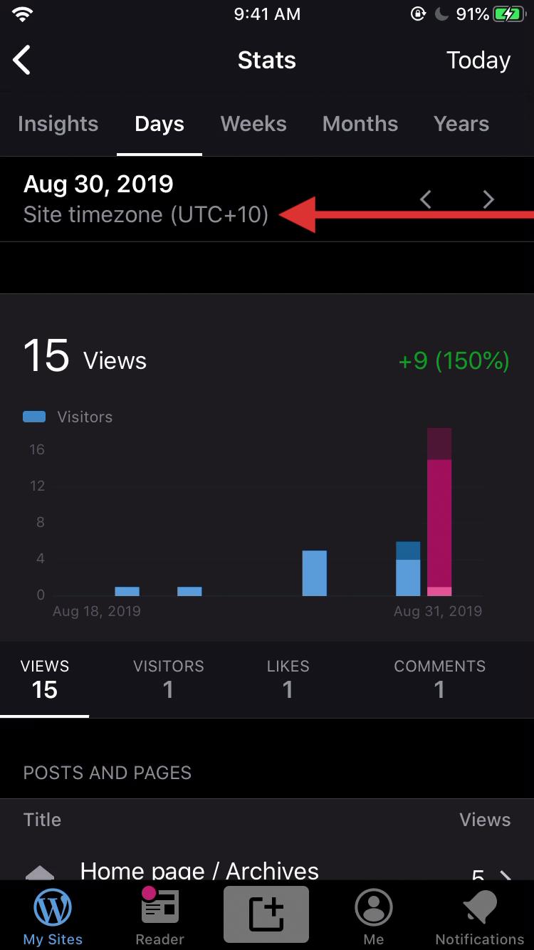 stats-timezone-offset