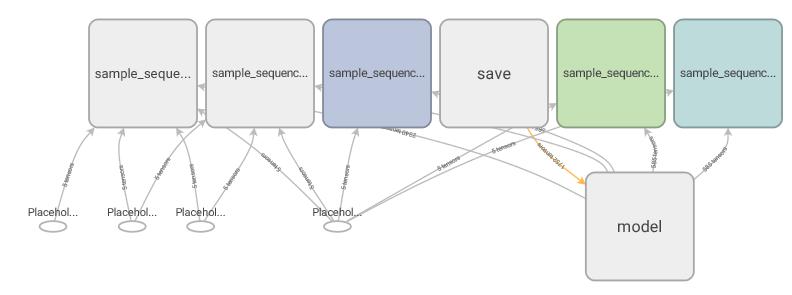 Release The Full Model! · Issue #16 · openai/gpt-2 · GitHub