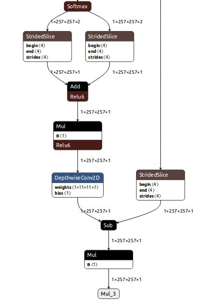 Tensorflow lite elementwise operation not working in gpu delegate