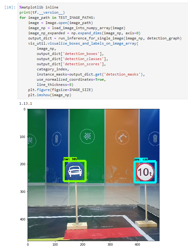 ObjectDetection API Get wrong inference result when I update