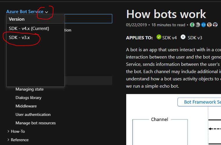 Bot Docs