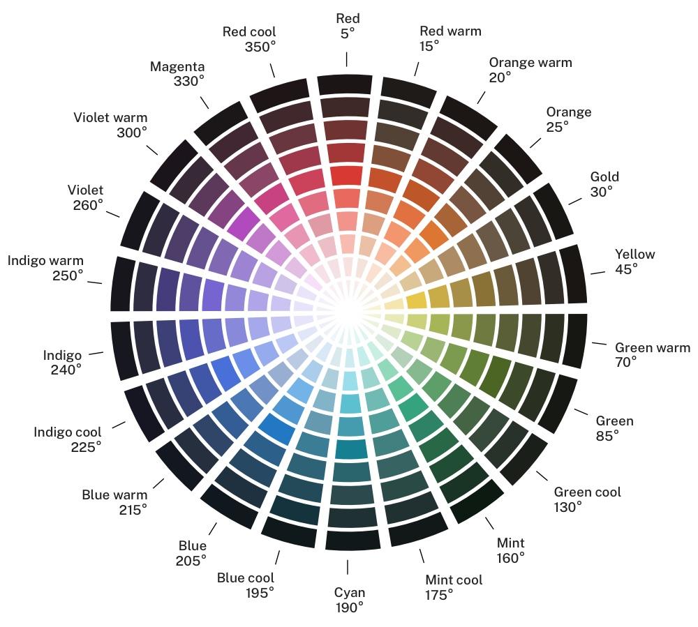 uswds-standard-color-wheel-2 6 0