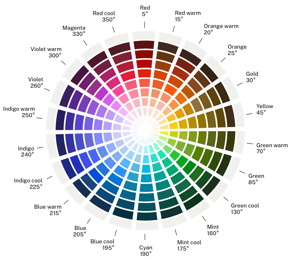 uswds-vivid-color-wheel-2 6 0