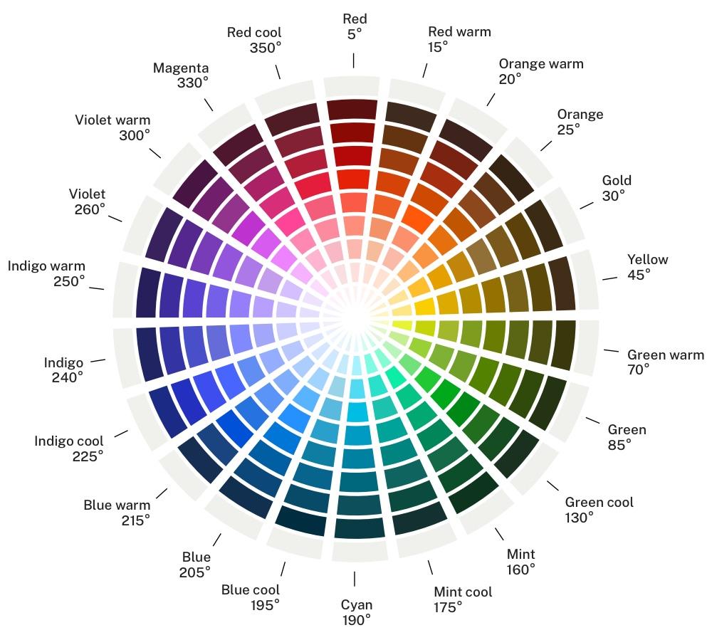 uswds-vivid-color-wheel-2 6 0