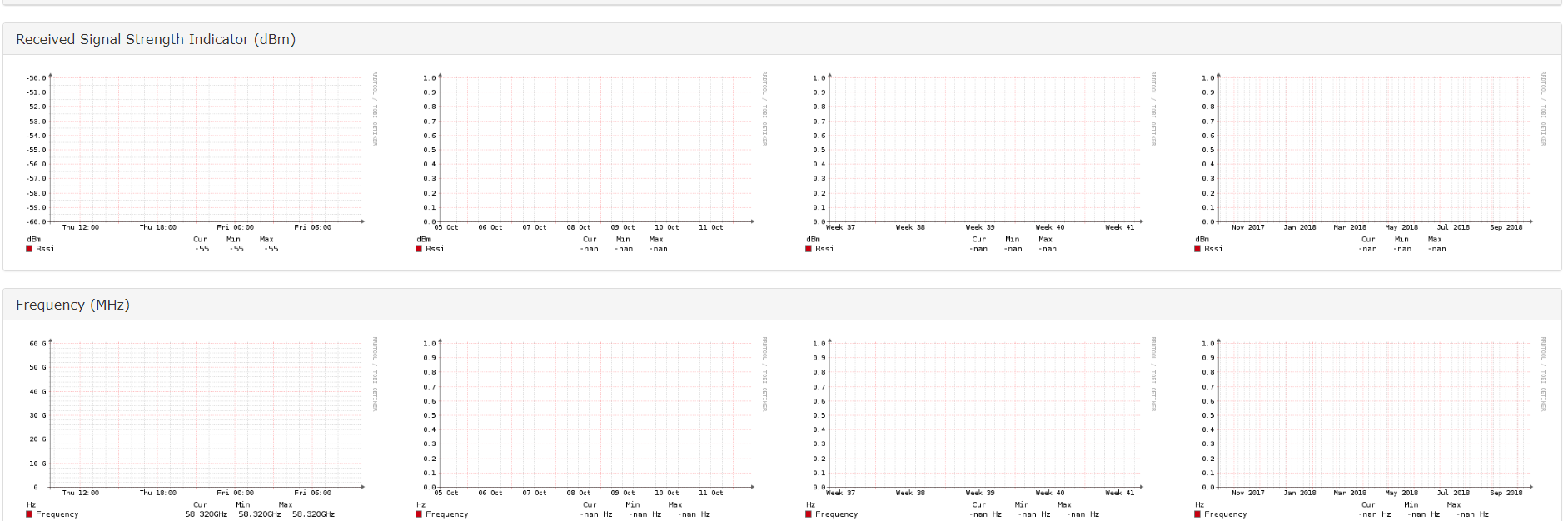 MikroTik wAP 60G · Issue #8933 · librenms/librenms · GitHub