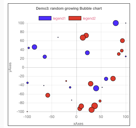bubbleplot