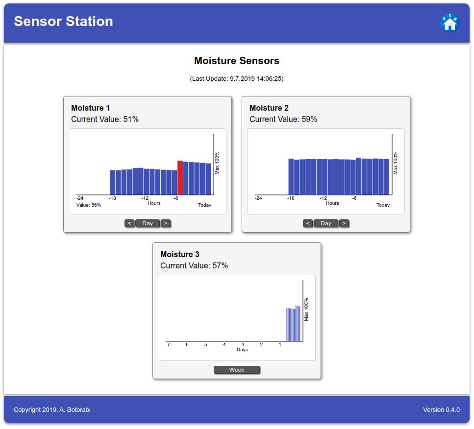 GitHub - botorabi/SensorStation: ESP32 based Sensor Station