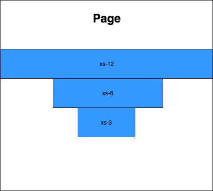 Grid] Center aligned column Grid items don't fill defined