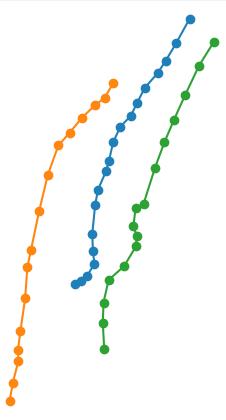 warp transform_geom not working for Point geometries · Issue #1446
