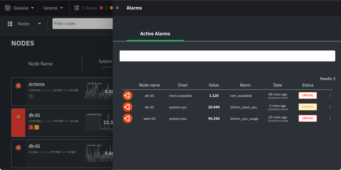 The active alarms panel in Netdata Cloud