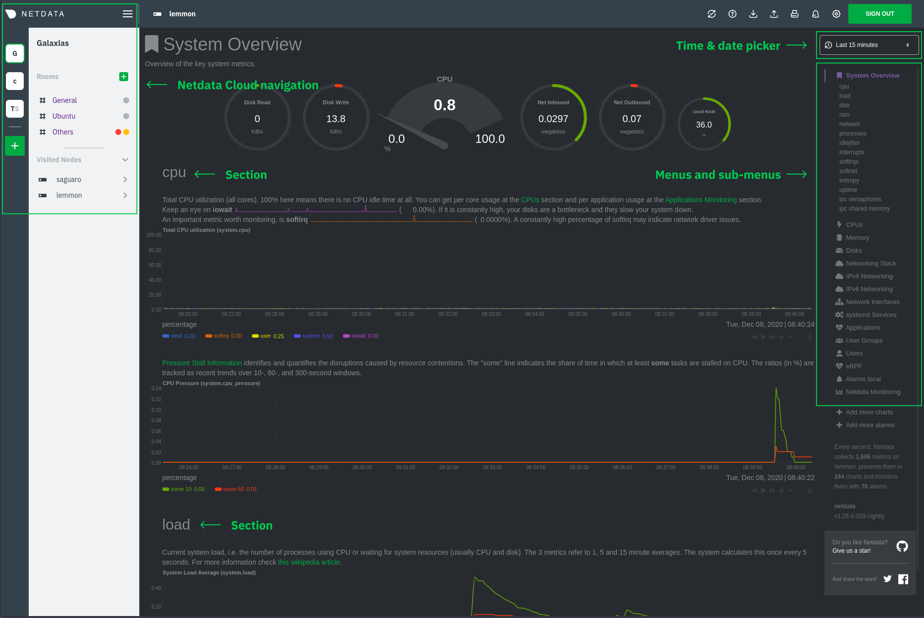 Annotated screenshot of the local Agent dashboard