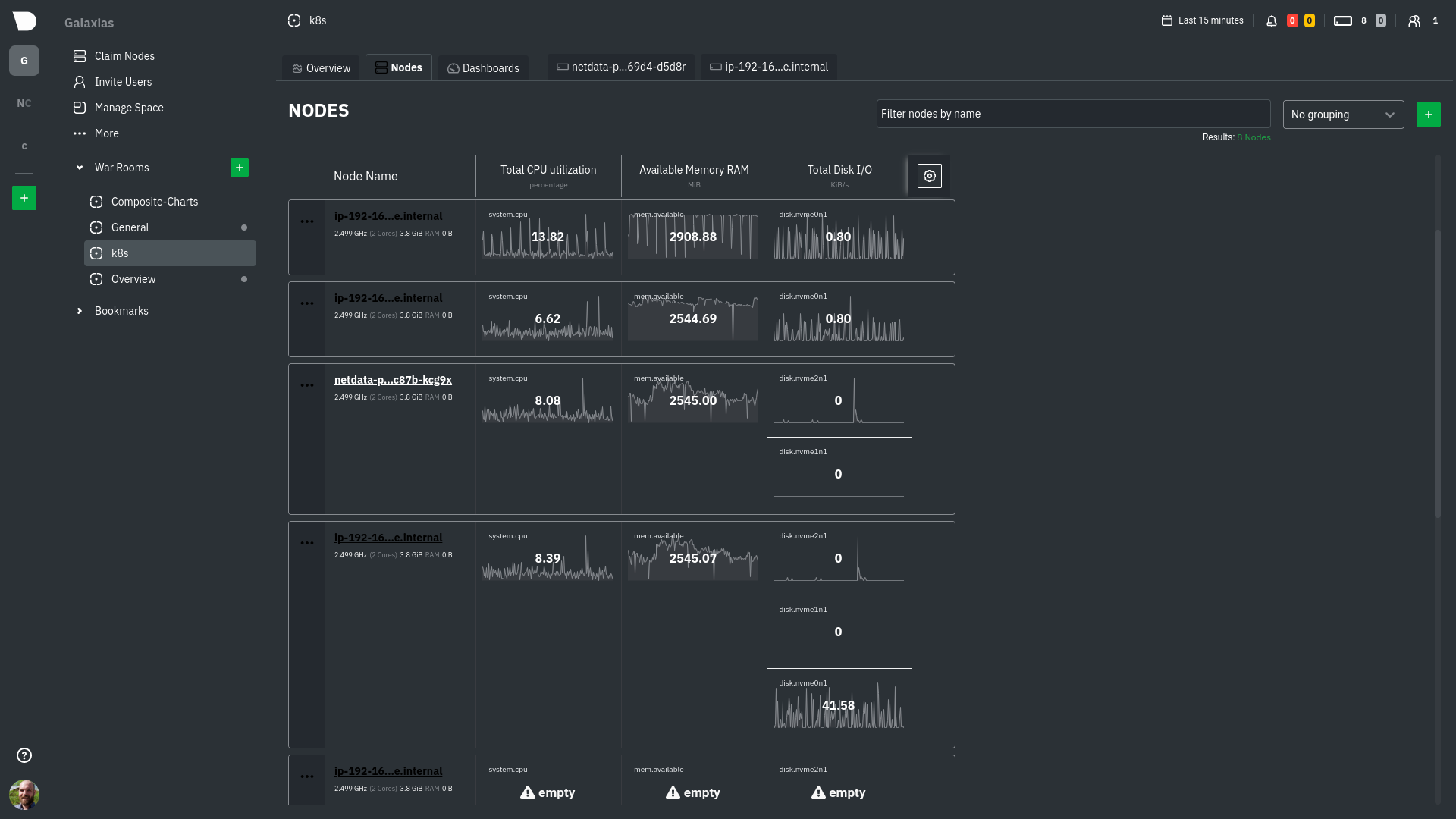 The Nodes view in Netdata Cloud
