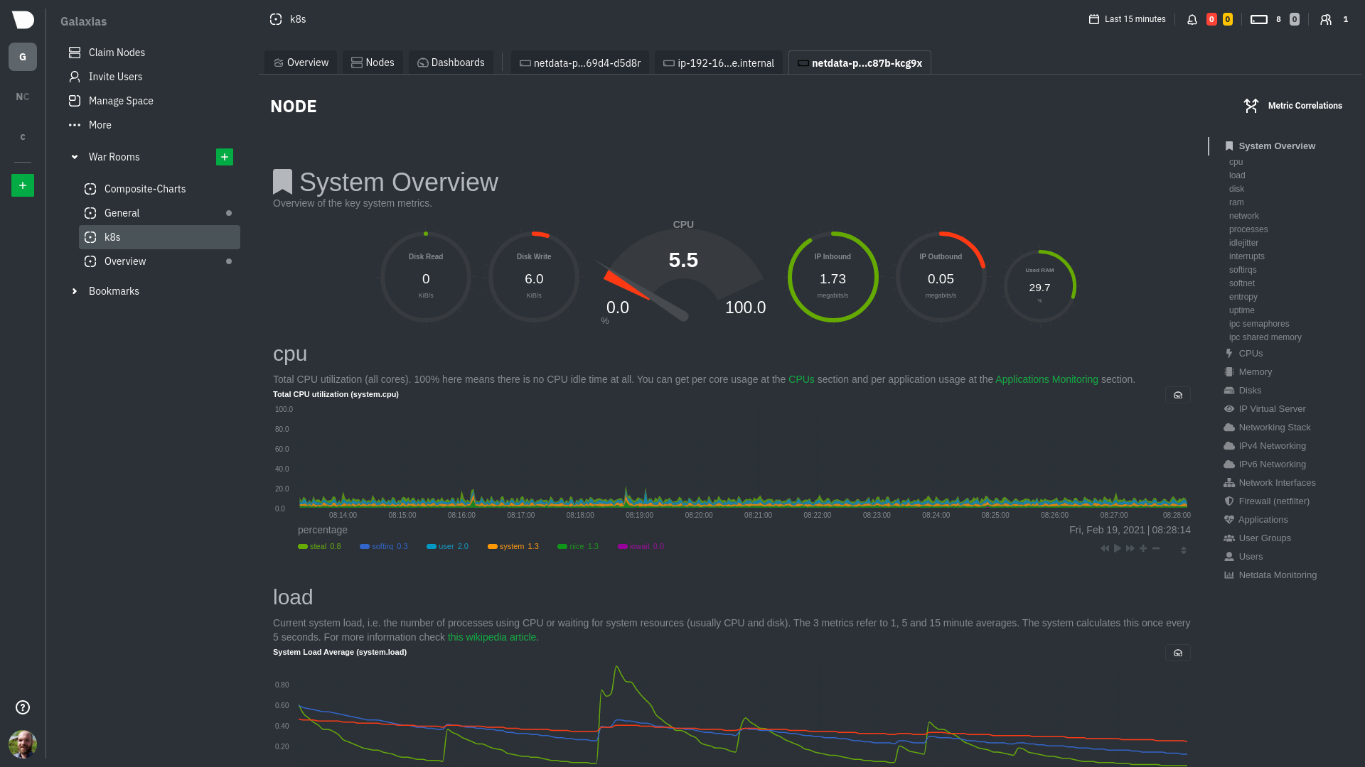 Screenshot of an single-node dashboard