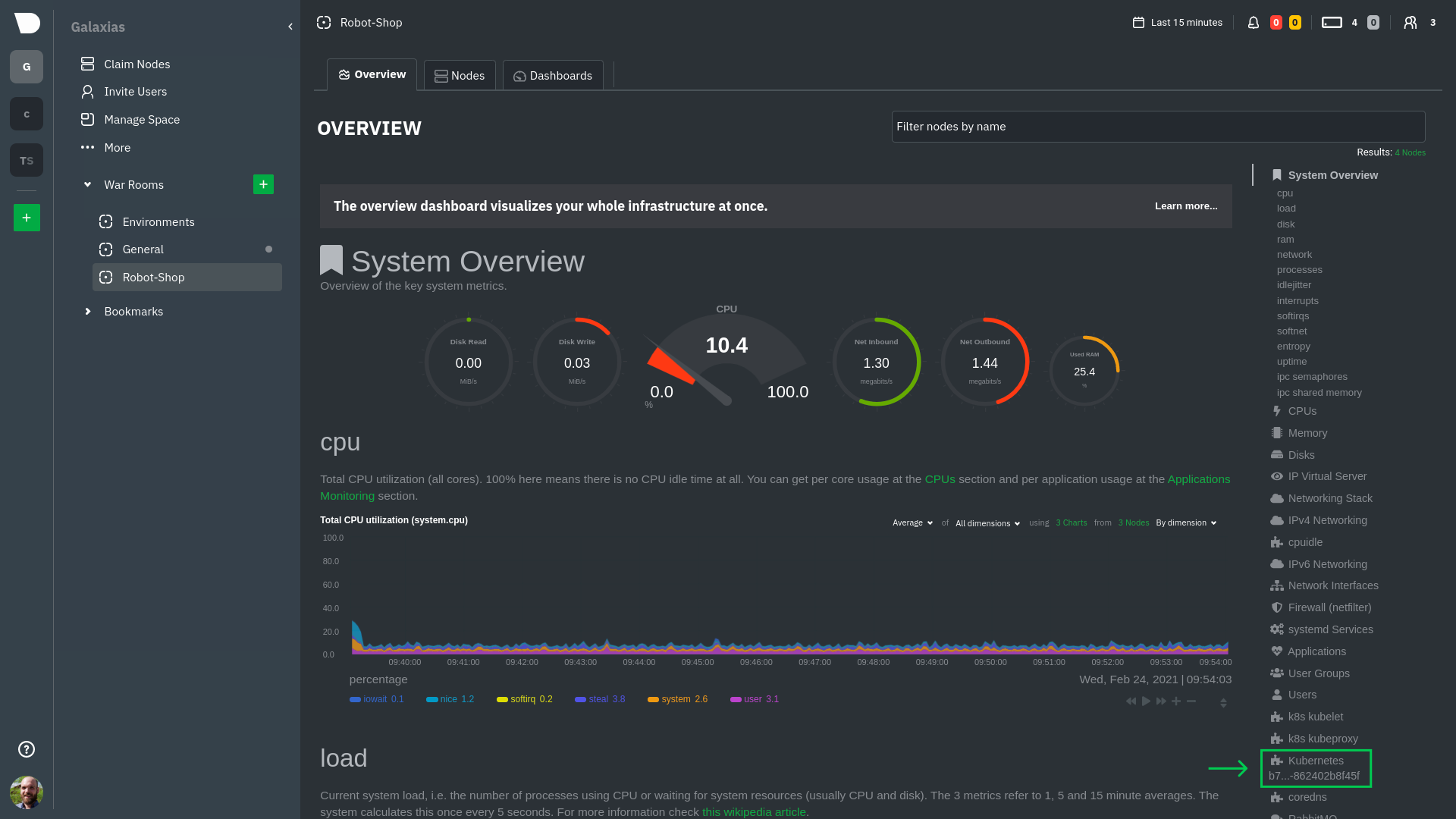Navigating to the Kubernetes monitoring visualizations