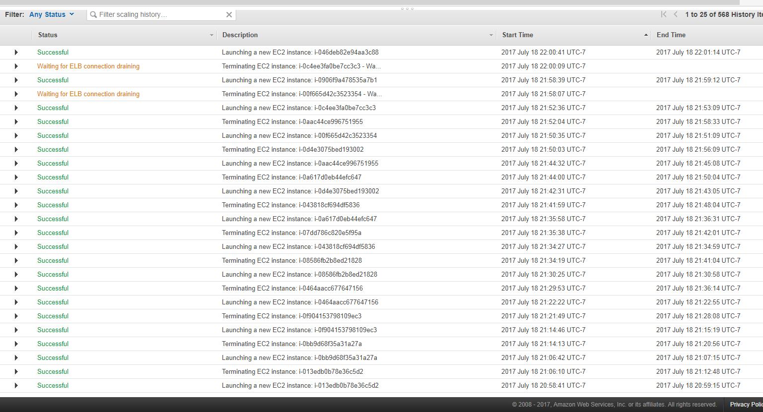 CloudFront Error When Updating Larger WordPress Plugins