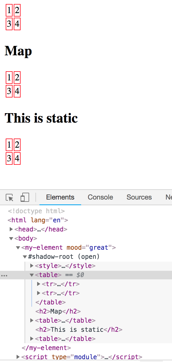 Table elements in ${repeat()} in FireFox · Issue #327 · Polymer/lit