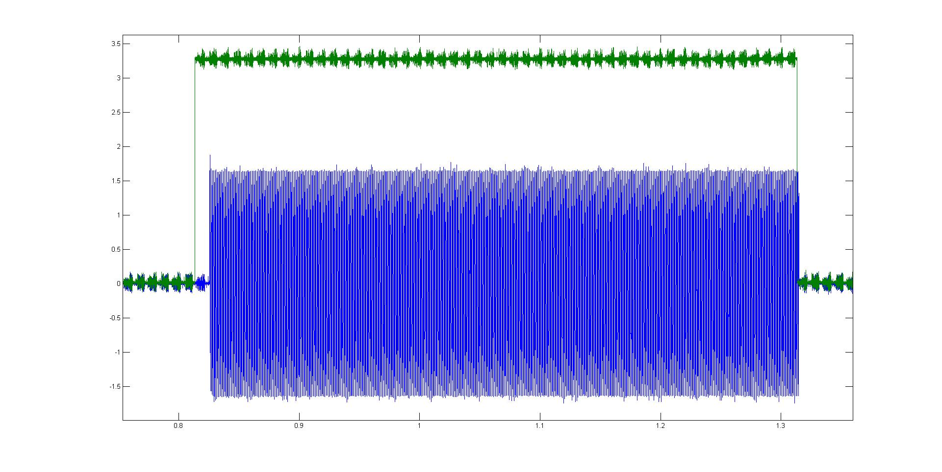 Latency · Issue #98 · spatialaudio/python-sounddevice · GitHub