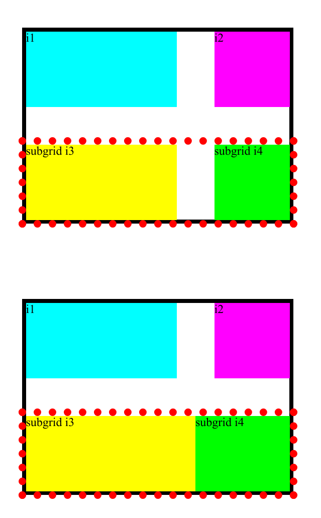 Example of subgrids with different gaps