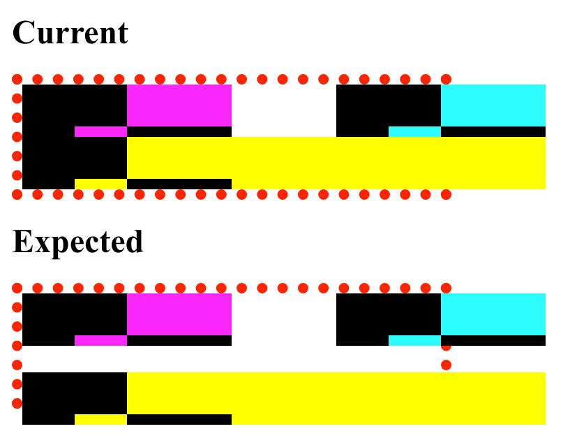 Expected output of the previous example