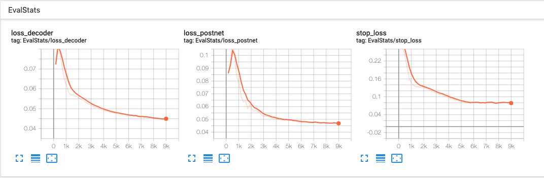 stop loss does not decrease · Issue #158 · mozilla/TTS · GitHub