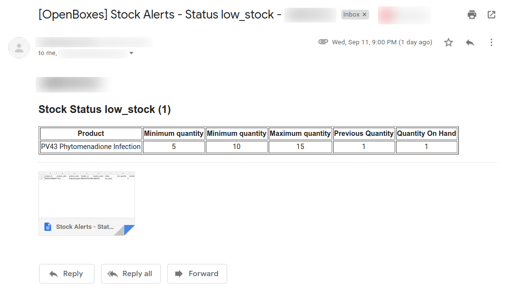 daily-stock-alerts