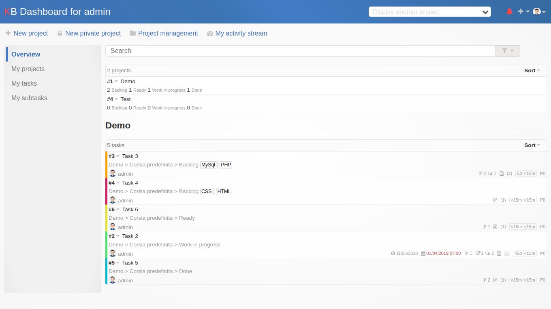 GitHub - kenlog/Essential: Modern theme for kanboard