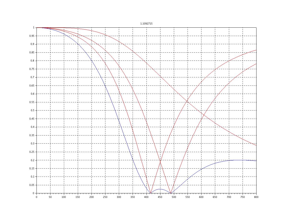 q120_w8percent_center450