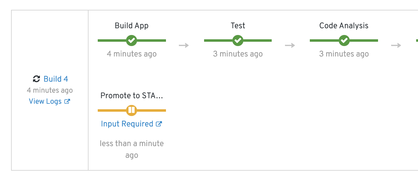 Manual step in pipeline should link to a page on Jenkins with input