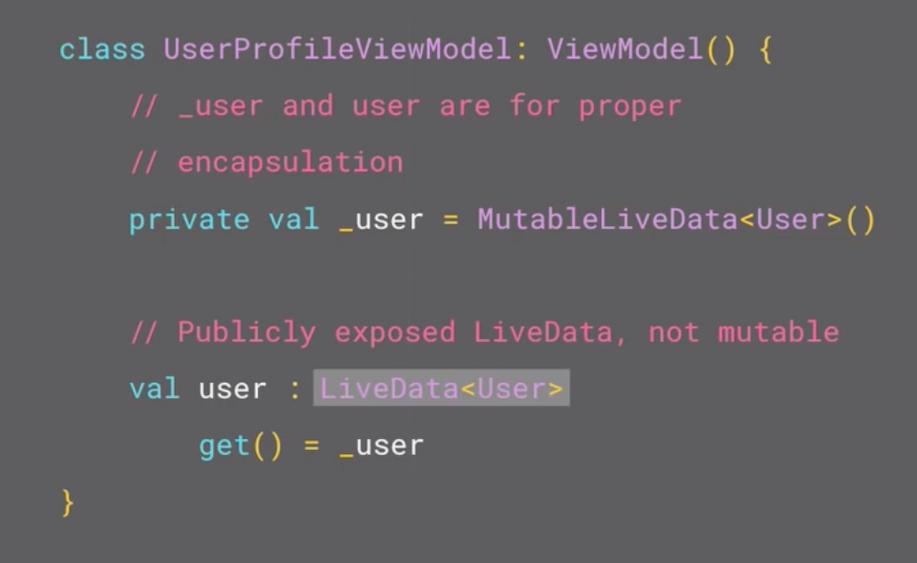 MutableLiveData Example