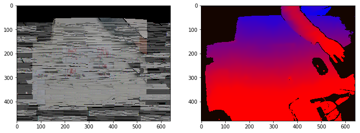 align color to depth · Issue #2560 · IntelRealSense/librealsense