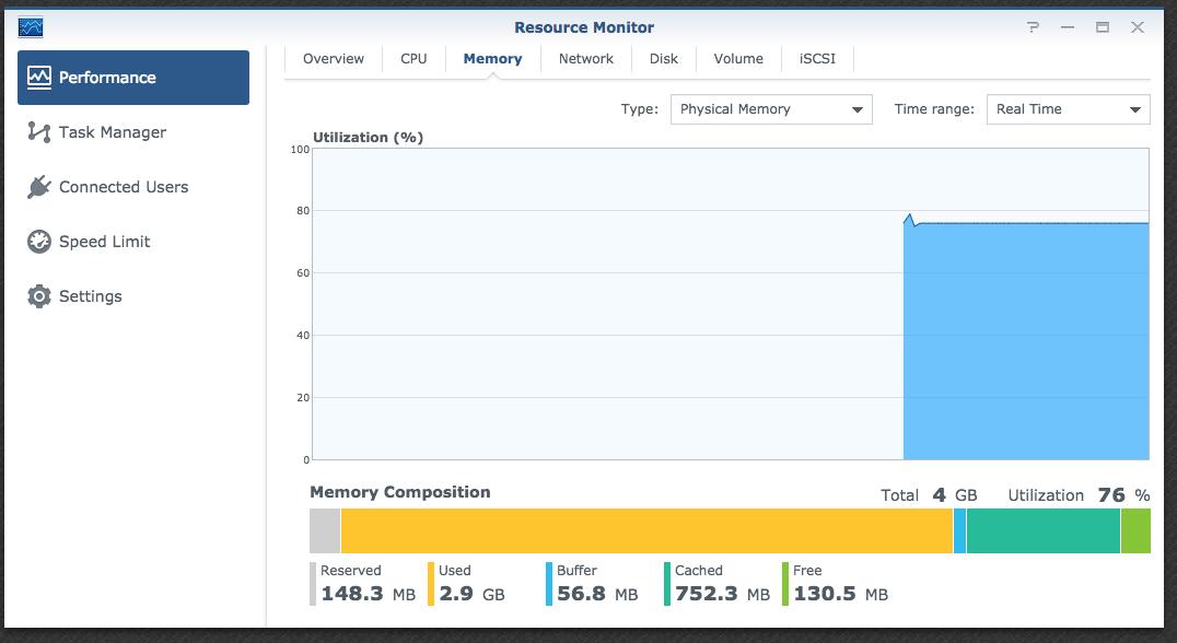 Docker container excessive resource usage · Issue #82 · jlesage