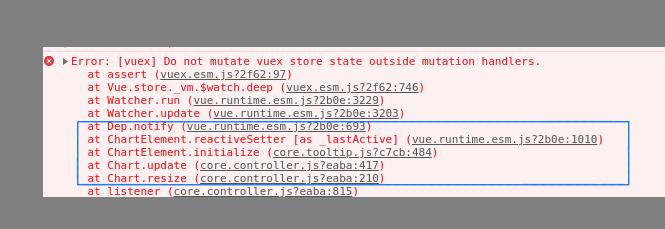 Error: [vuex] Do not mutate vuex store state outside mutation