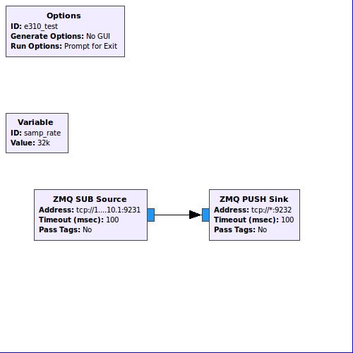 zeromq: any ZMQ source crashes on ARMv7/Ettus E310 · Issue