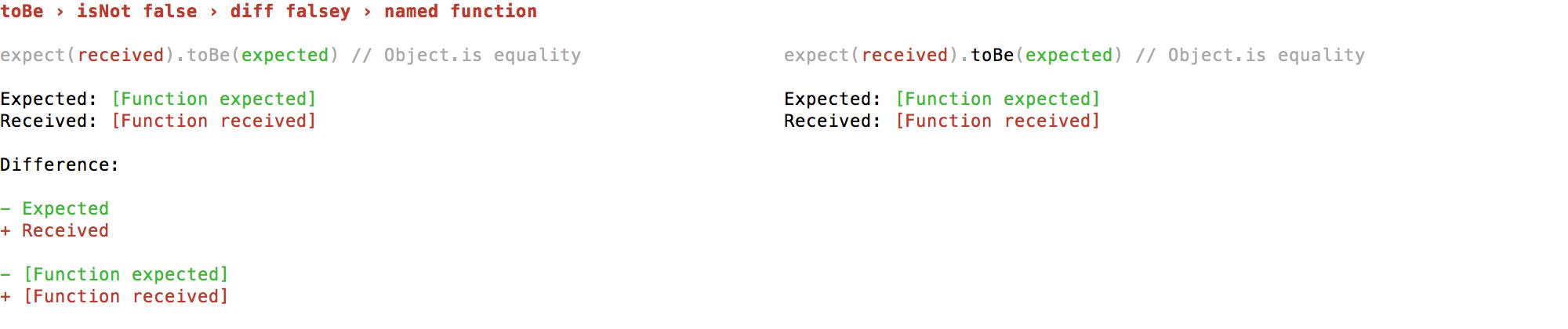 false falsey named function