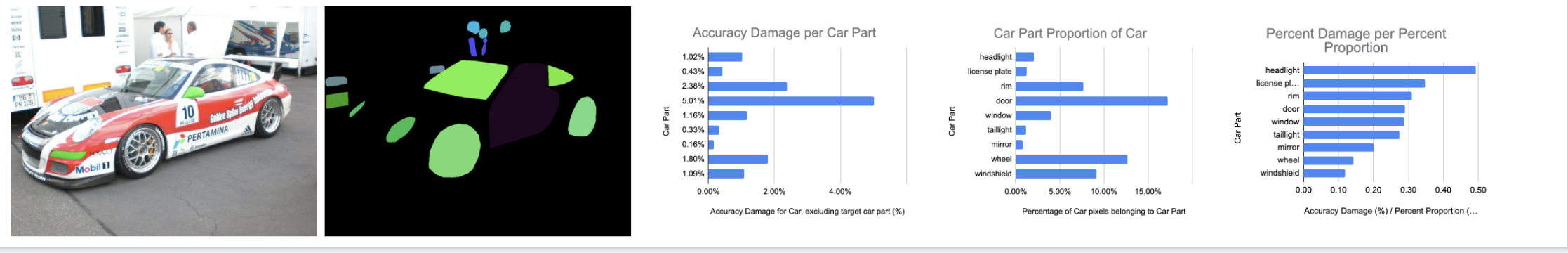 car_part_analysis