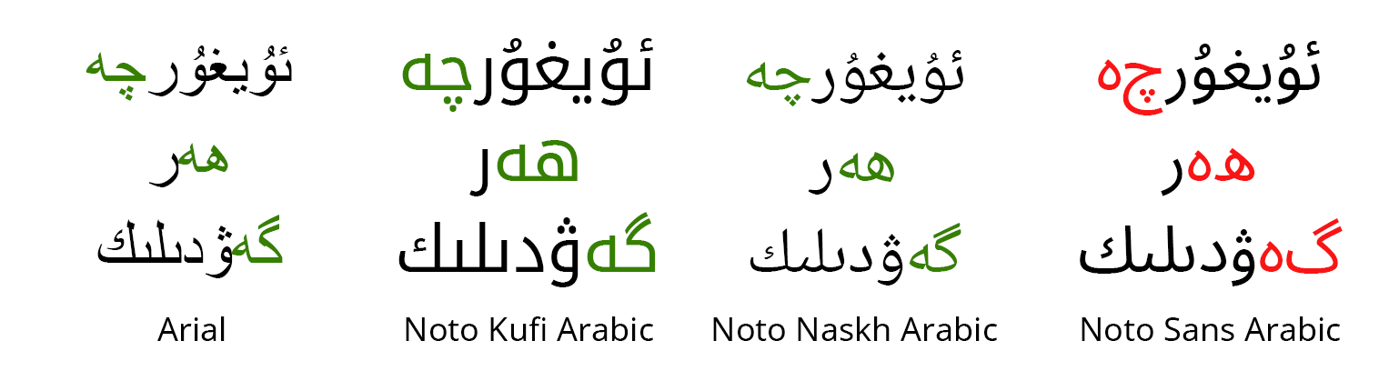 Noto Sans Arabic: Wrong ligatures in Uyghur text · Issue