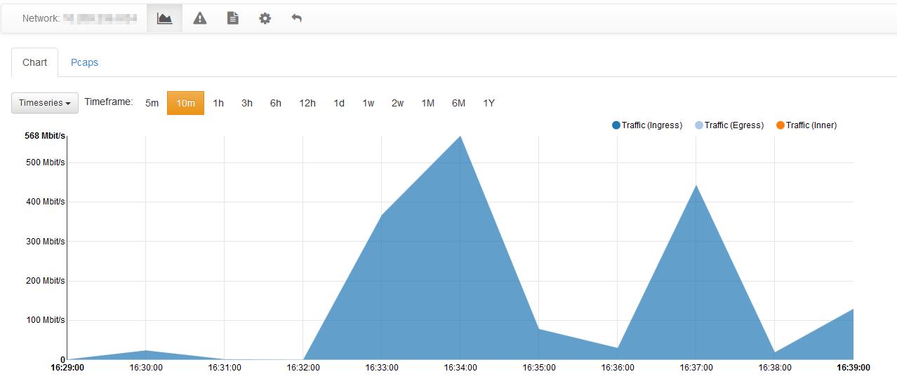 Network traffic capture analyze · Issue #1614 · ntop/ntopng