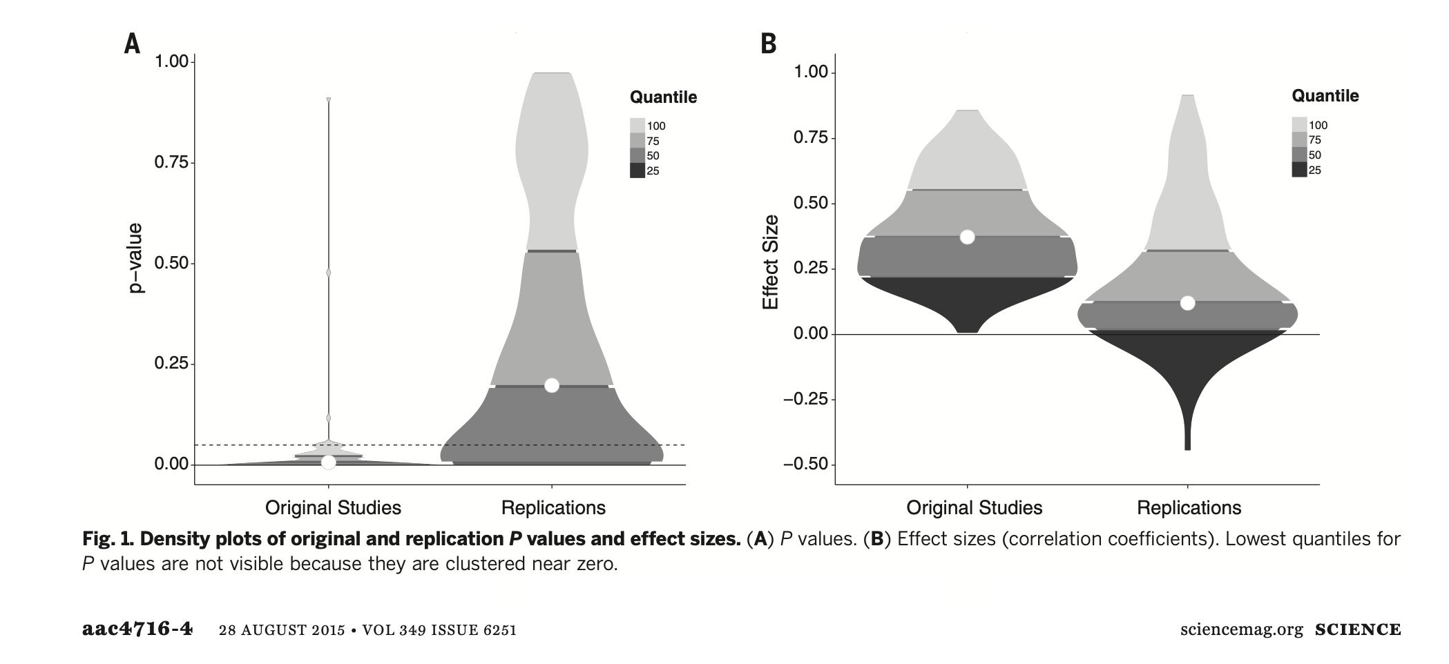 reproducible-analysis