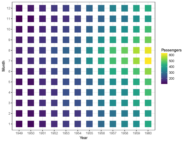 图27:棋盘图反例