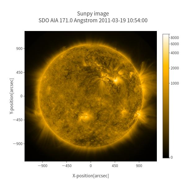 sunpy-image