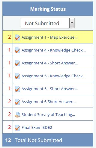 12 not submitted marking status