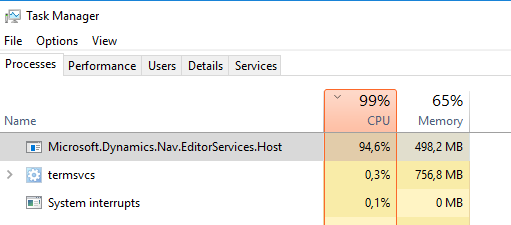 Build performance in VSCode is slow on RDS · Issue #3088 · microsoft