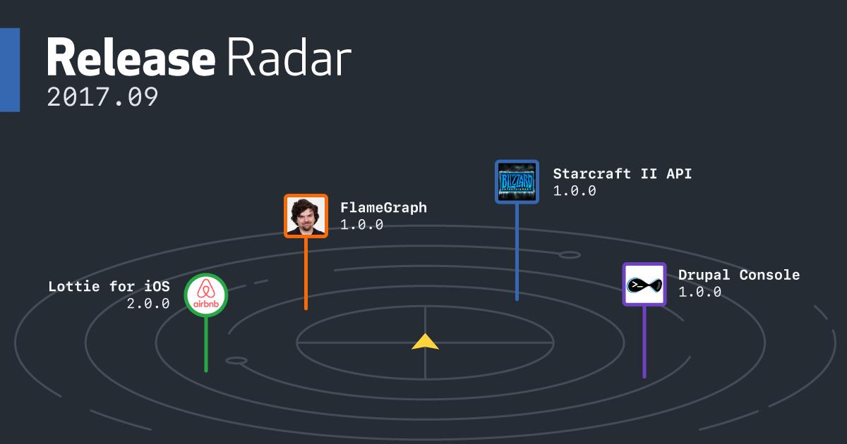 Release Radar September 2017