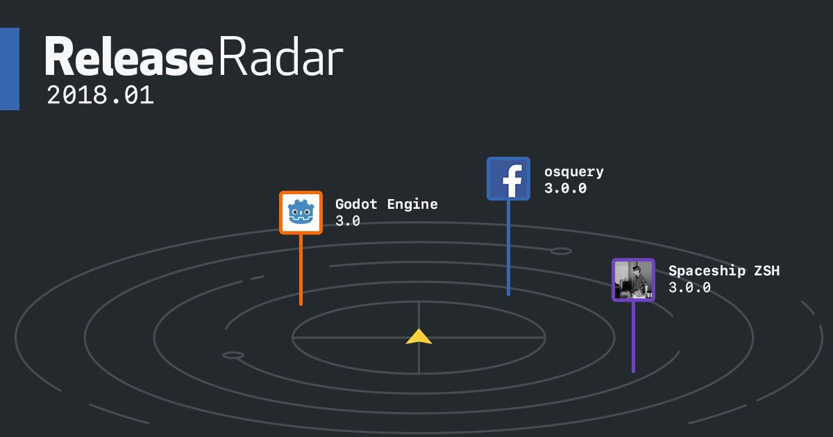 GitHub Release Radar · January 2018