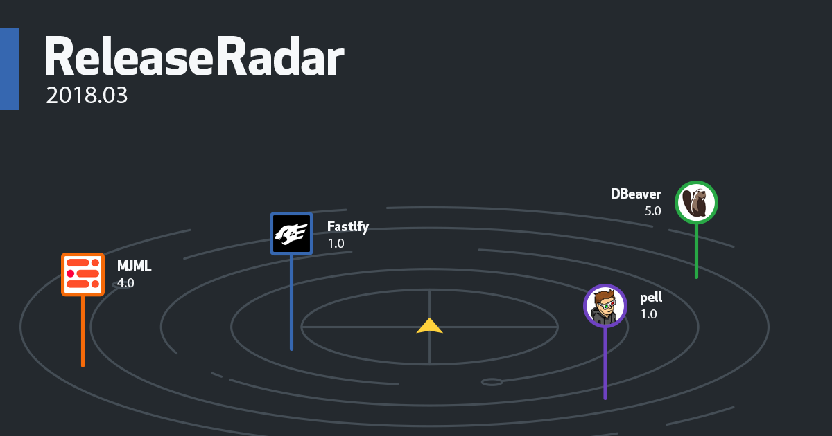 Release Radar 2018.03