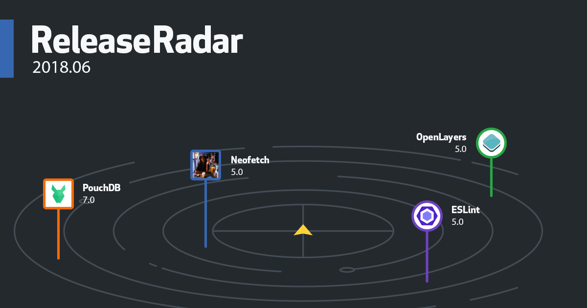 Release Radar June 2018 Edition