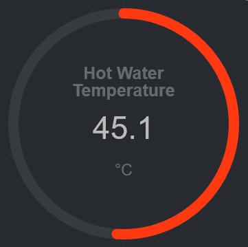 hot water chart