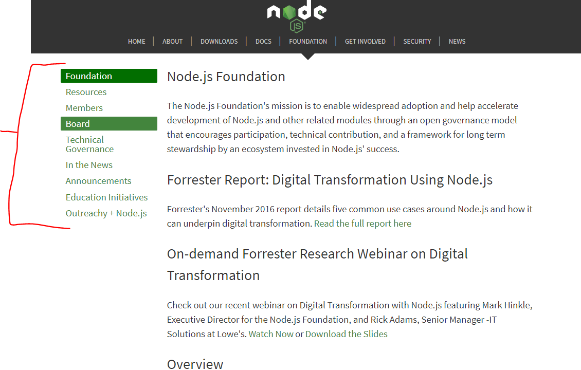 Foundationdejs for nodejs foundation website page issue nf2 xflitez Image collections