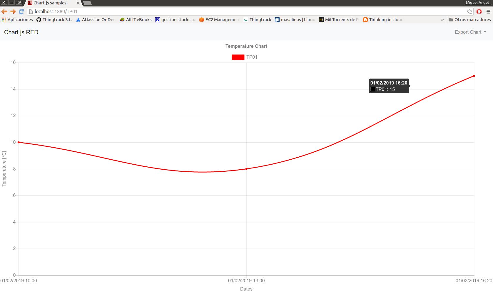 node-red-contrib-chartjs - Node-RED